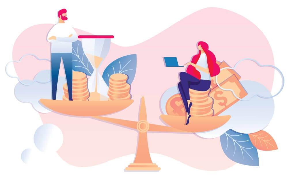 Client profitability in financial data analytics