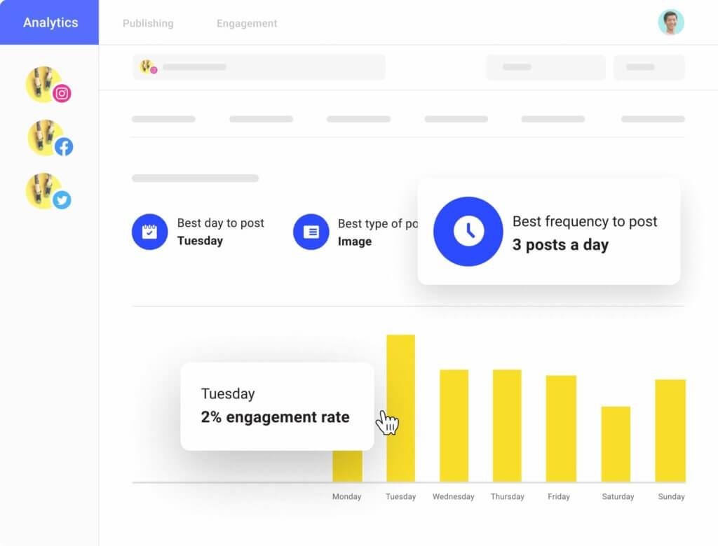 Buffer - best social media management platform