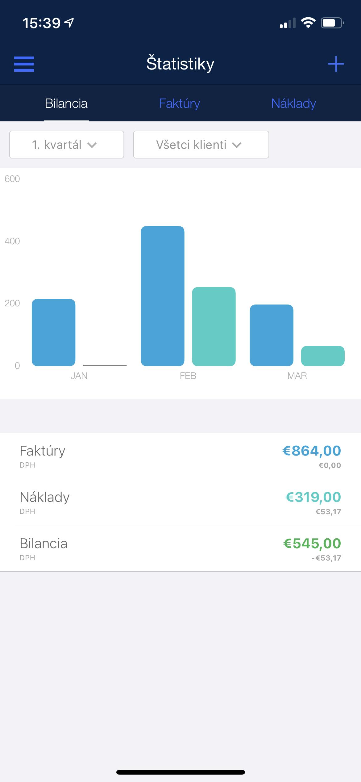 Billdu_Fakturacia - statistiky