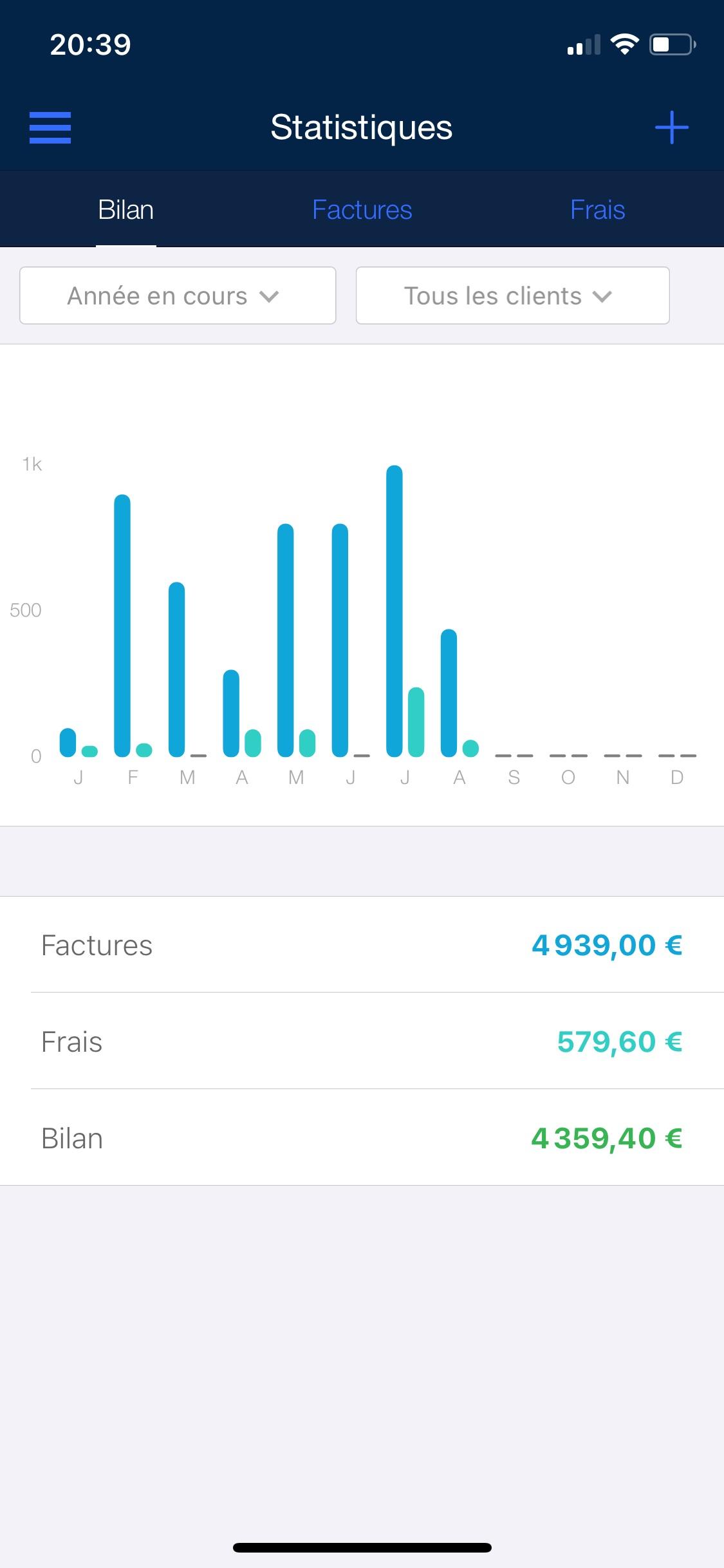 invoice app statistiques bilan